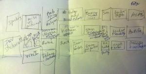 diagram-photo