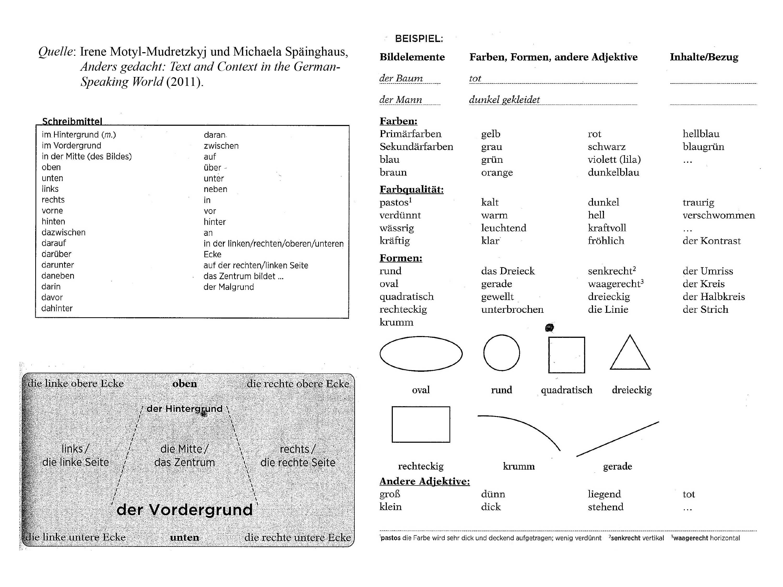 Aufsatz 4 - Bildanalyse